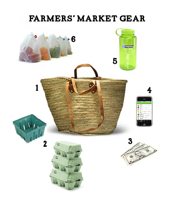 farmersmarketgear